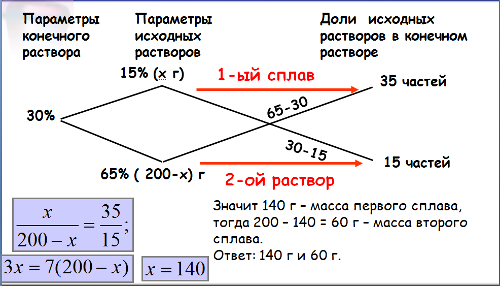 2011-02-12_130417.png