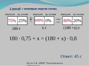 2 способ с помощью модели-схемы 25% 0% 20% 75% 100% 80% 180 г x г (180 +x) г
