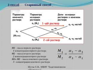 3 способ Старинный способ М1 – масса первого раствора α1 концентрация первого