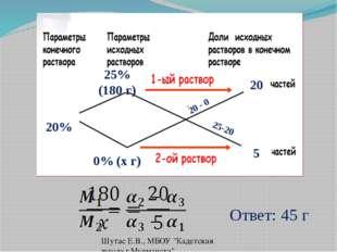 """25% (180 г) 0% (x г) 20% 20 - 0 25-20 20 5 Ответ: 45 г Шутас Е.В., МБОУ """"Каде"""