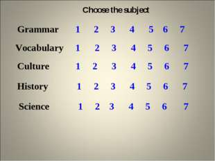 Choose the subject Grammar 1	 2	 3	 4	 5 6 7 Vocabulary 1 2 3 4 5 6 7 Culture