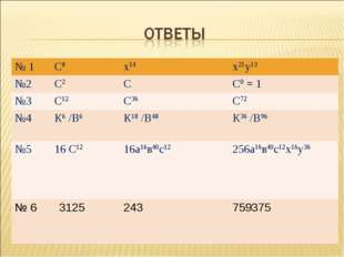 № 1 С8x14x21у13 №2 С2СС0 = 1 №3 С12С36С72 №4 К6 /В6К18 /В48 К36 /В96