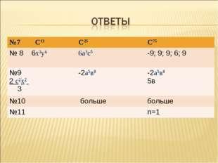 №7 С13С25С75 № 8 6х3у6 6а3с5 -9; 9; 9; 6; 9 №9 2 с2х2 3-2а5в8 -2а5в8 5в