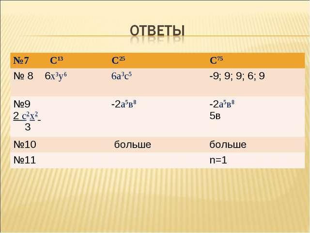 №7 С13С25С75 № 8 6х3у6 6а3с5 -9; 9; 9; 6; 9 №9 2 с2х2 3-2а5в8 -2а5в8 5в...