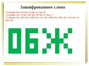 Зашифрованное слово 1-я Буква: 6кл.-Ю; 3кл.-З; 6кл.-С; 3кл.-В. 2-я Буква: 3кл