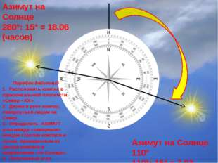 Азимут на Солнце 110° 110°: 15° = 7.03 (часов) Азимут на Солнце 280°: 15° =