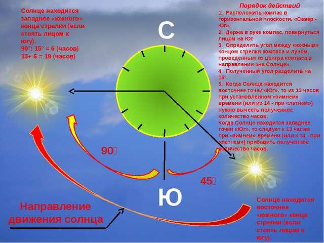 С Ю Направление движения солнца Порядок действий 1. Расположить компас в гор...