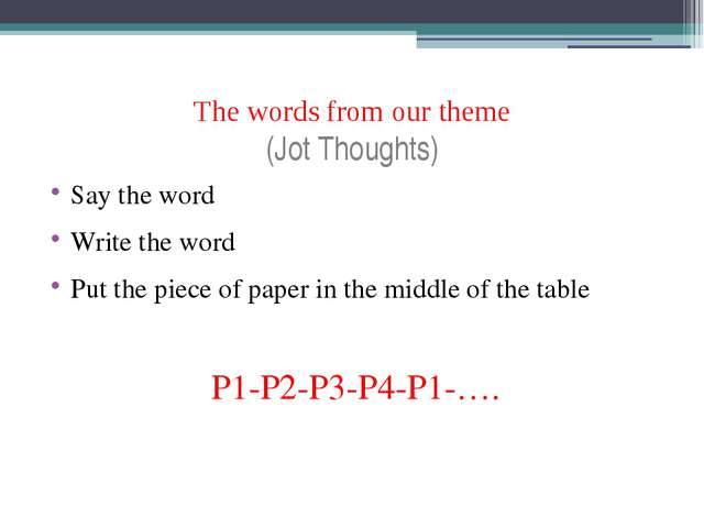 The words from our theme (Jot Thoughts) Say the word Write the word Put the p...
