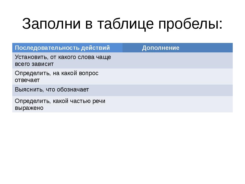 Заполни в таблице пробелы: Последовательностьдействий Дополнение Установить,...