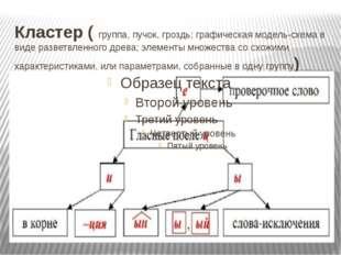 Кластер (группа, пучок, гроздь; графическая модель-схема в виде разветвленно