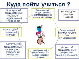 Куда пойти учиться ? Волгоградский государственный социально – педагогически