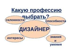 Какую профессию выбрать? ? склонности интересы способности знания и умения Д