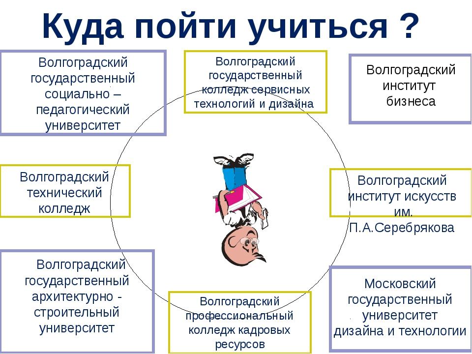 Куда пойти учиться ? Волгоградский государственный социально – педагогически...