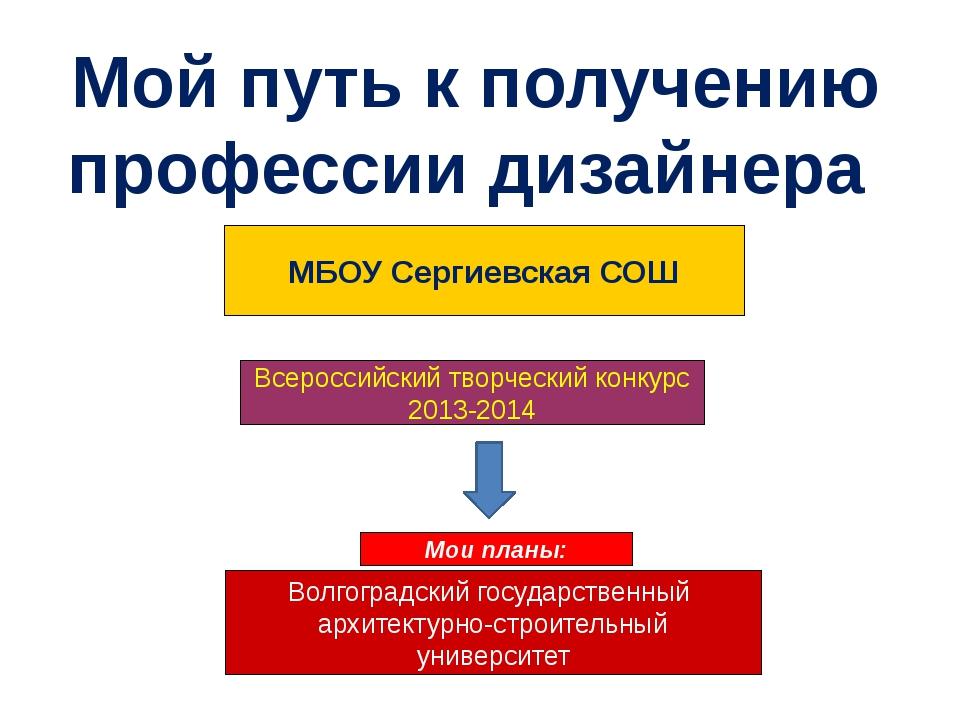 Мой путь к получению профессии дизайнера МБОУ Сергиевская СОШ Всероссийский...