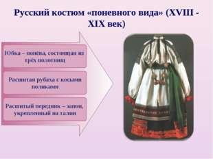 Русский костюм «поневного вида» (XVIII - XIX век) Юбка – понёва, состоящая из