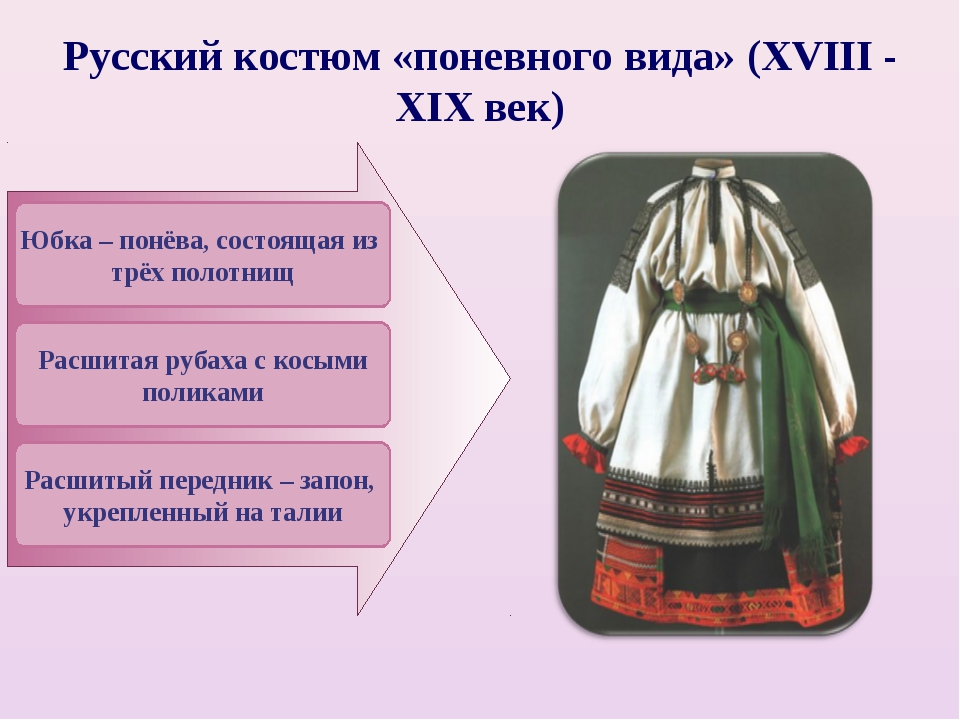 Русский костюм «поневного вида» (XVIII - XIX век) Юбка – понёва, состоящая из...