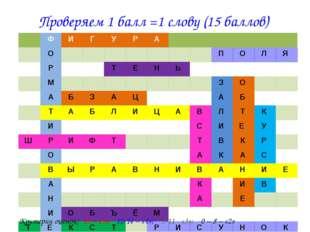 Проверяем 1 балл =1 слову (15 баллов) Критерии оценок: 15 – «5»; 12-14 – «4»;