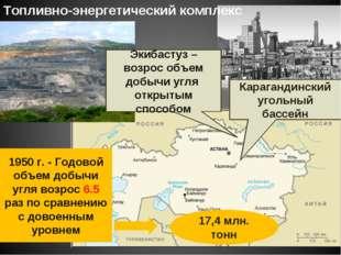 Топливно-энергетический комплекс Карагандинский угольный бассейн Экибастуз –
