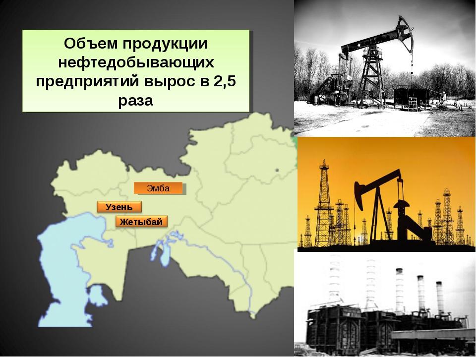 Объем продукции нефтедобывающих предприятий вырос в 2,5 раза Эмба