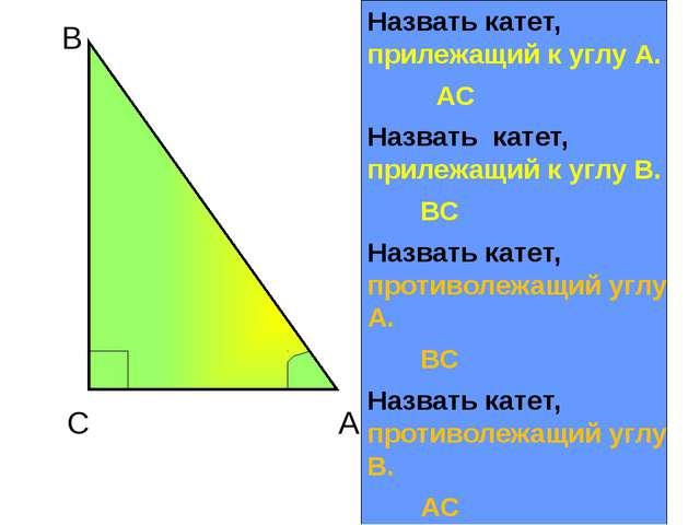 C B A Назвать катет, прилежащий к углу А. АС Назвать катет, прилежащий к угл...