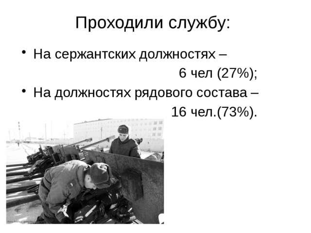 Проходили службу: На сержантских должностях – 6 чел (27%); На должностях рядо...