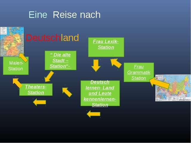 """Theaters- Station Deutsch lernen- Land und Leute kennenlernen- Station """" Die..."""