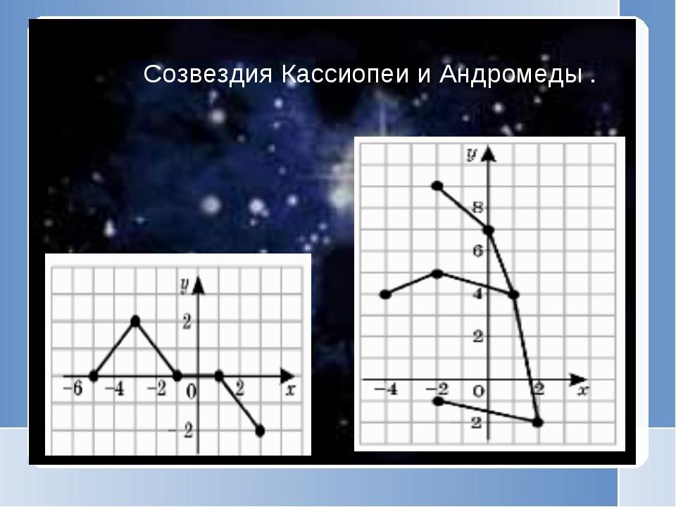 Созвездия Кассиопеи и Андромеды .