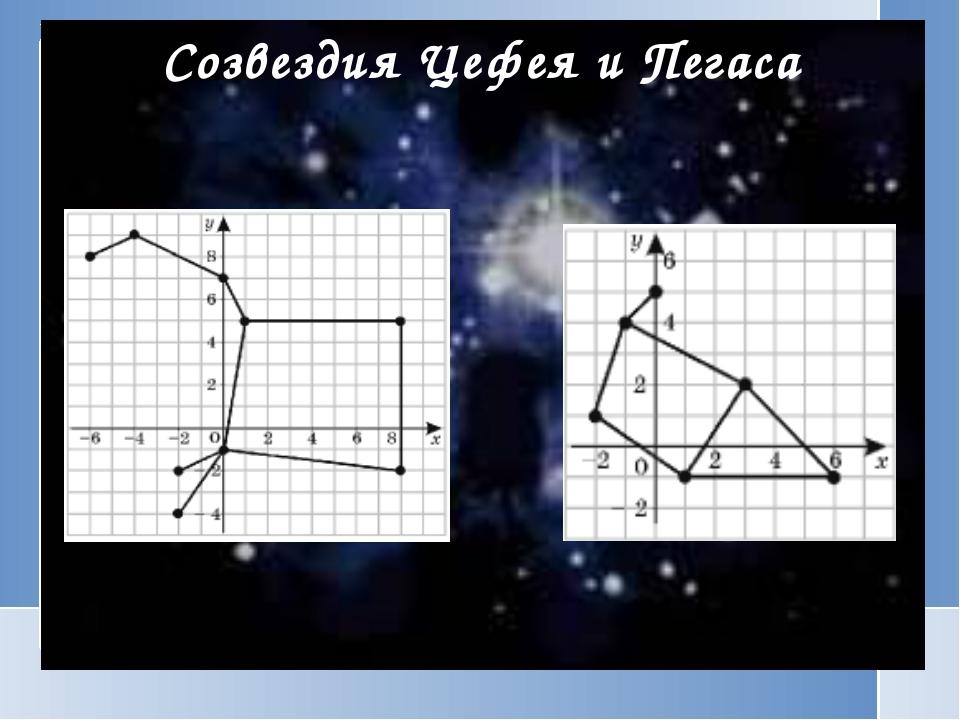 Созвездия Цефея и Пегаса