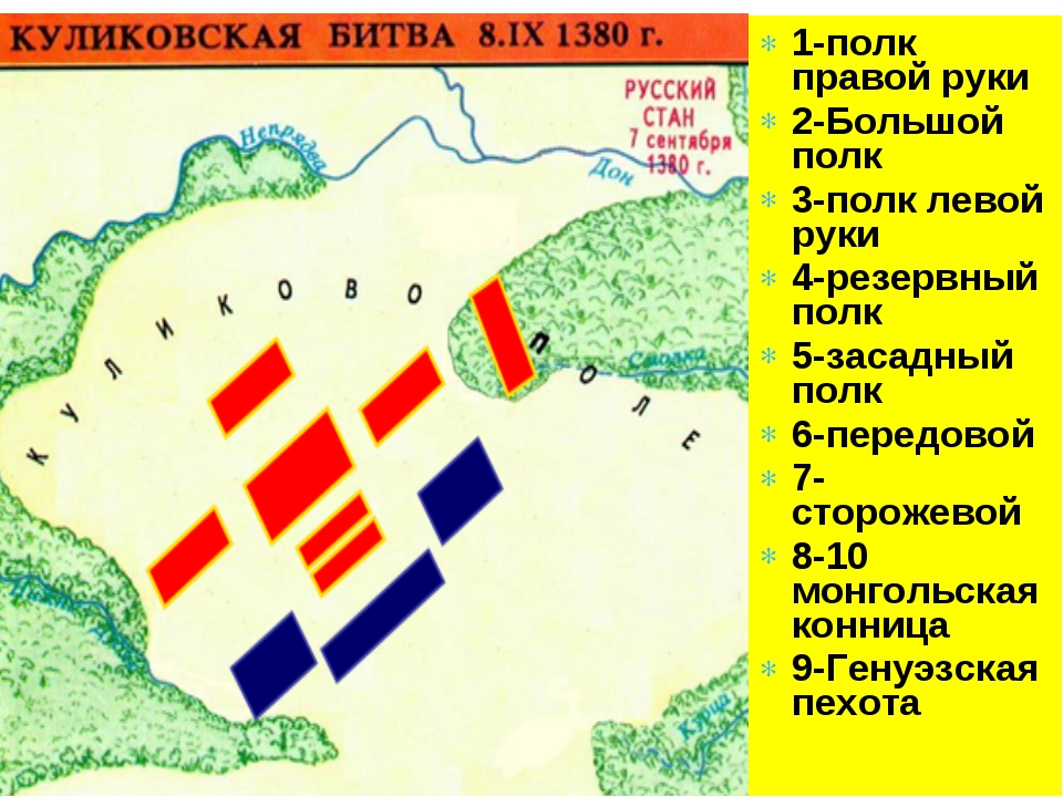 1-полк правой руки 2-Большой полк 3-полк левой руки 4-резервный полк 5-засадн...