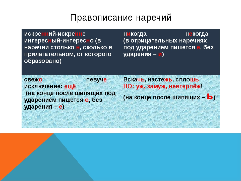 Правописание наречий искренний-искренне интересный-интересно (в наречиистольк...