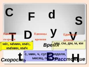 C D B t S V F T H d y Скорость Время Расстояние мм, см, дм, м, км Единицы вре