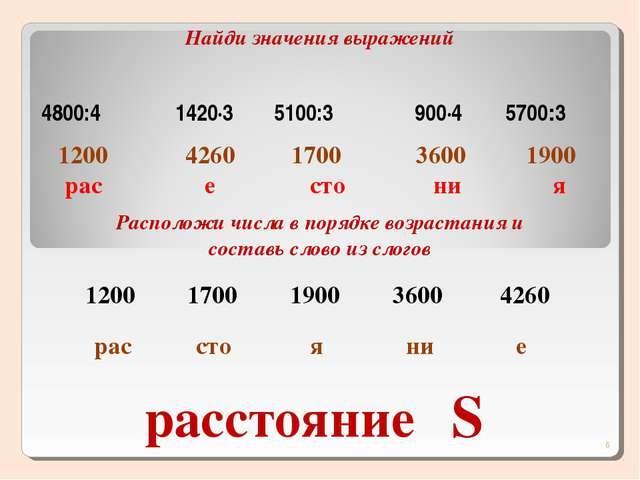 расстояние 1200 рас 4260 е 1900 я 3600 ни 1700 сто Найди значения выражений Р...