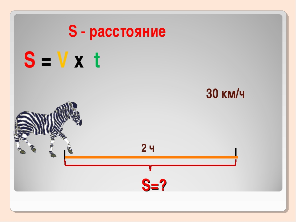S - расстояние S = V х t S=? 2 ч 30 км/ч