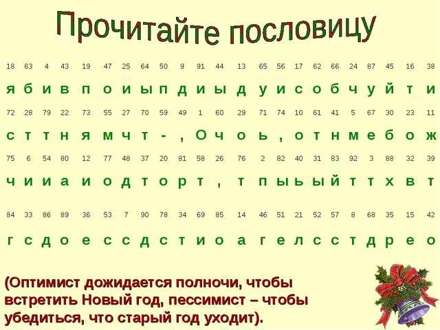 (Оптимист дожидается полночи, чтобы встретить Новый год, пессимист – чтобы уб...