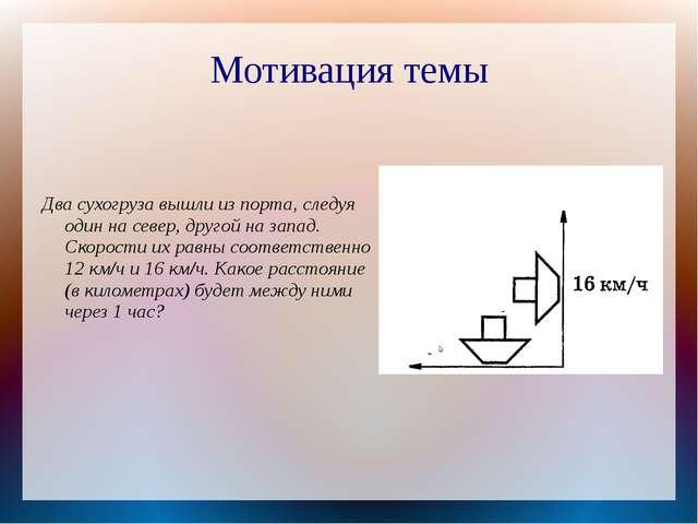 Мотивация темы Два сухогруза вышли из порта, следуя один на север, другой на...