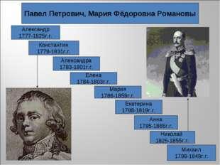 Павел Петрович, Мария Фёдоровна Романовы Александр 1777-1825г.г. Константин 1