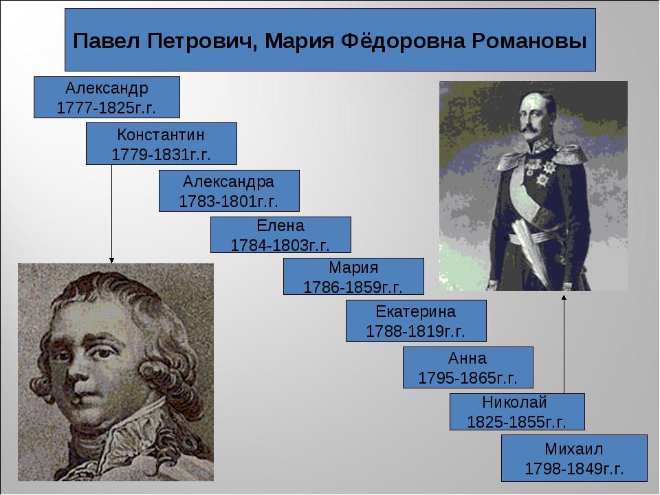 Павел Петрович, Мария Фёдоровна Романовы Александр 1777-1825г.г. Константин 1...