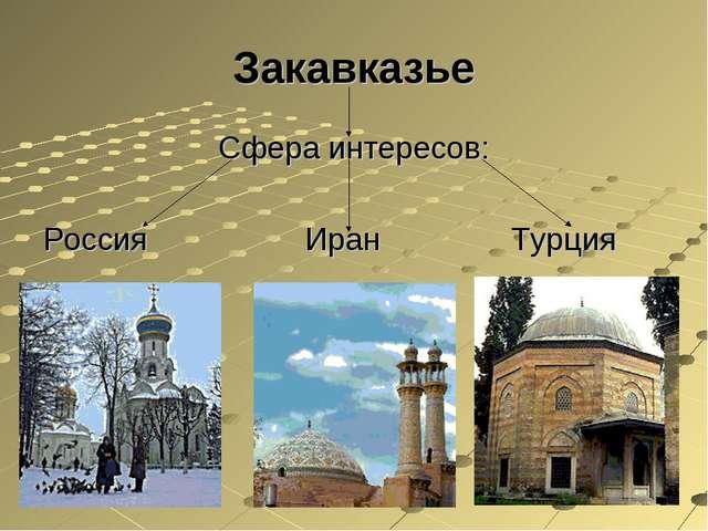 Закавказье Сфера интересов: Россия Иран Турция
