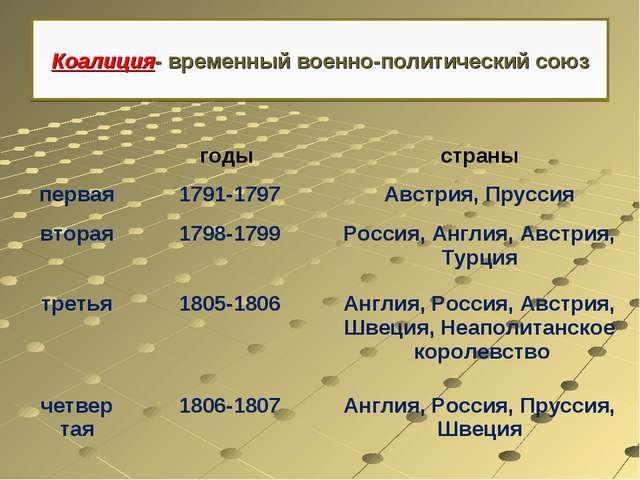 Коалиция- временный военно-политический союз годы страны первая1791-1797А...