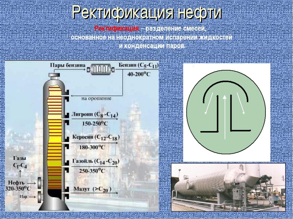 Ректификация нефти Ректификация – разделение смесей, основанное на неоднократ...