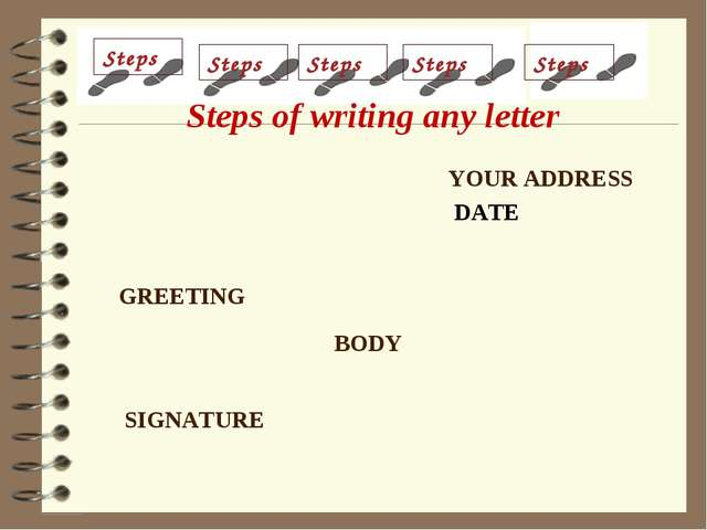 YOUR ADDRESS DATE GREETING BODY SIGNATURE 	 Steps Steps Steps Steps Steps Ste...