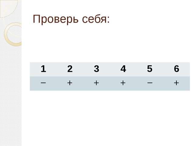 Проверь себя: 1 2 3 4 5 6 − + + + − +