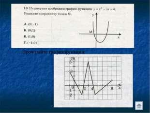 Прочитайте график функции.