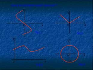 0 Какой из графиков задаёт функцию ? Рис.2 Рис.3 Рис.4 Рис.1