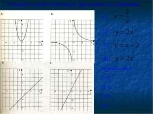 Верный ответ: Б; А; В; Г.