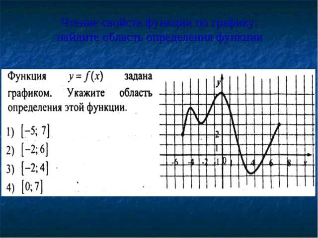Чтение свойств функции по графику: найдите область определения функции