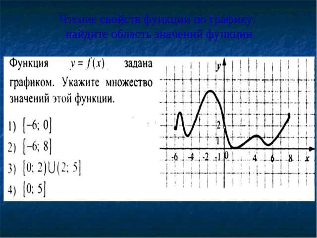 Чтение свойств функции по графику: найдите область значений функции