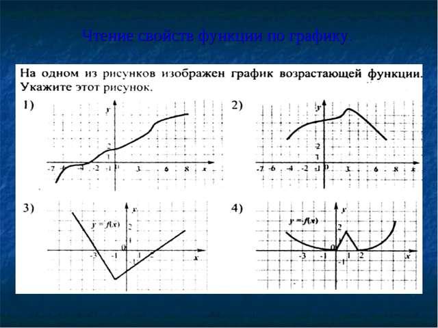 Чтение свойств функции по графику.