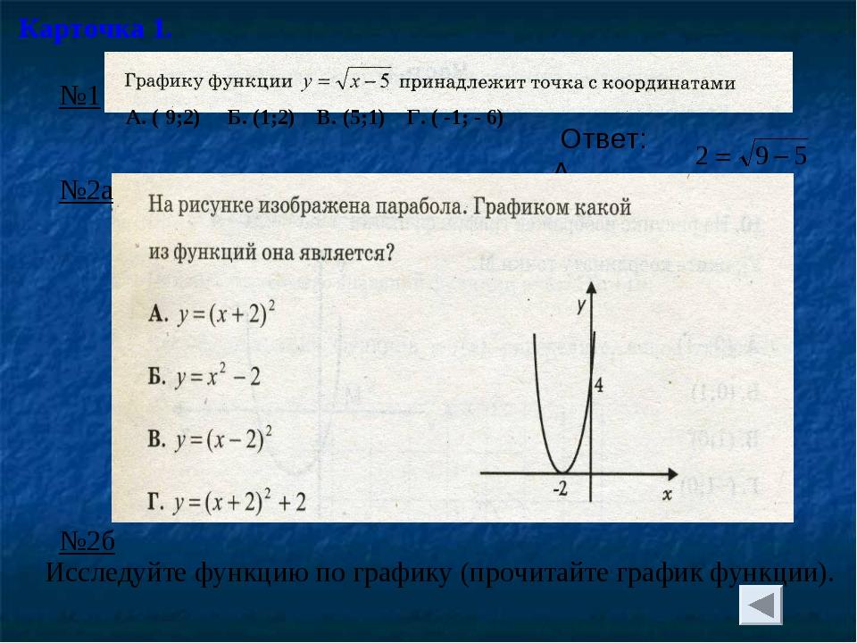 Ответ: А. Карточка 1. №1 А. ( 9;2) Б. (1;2) В. (5;1) Г. ( -1; - 6) №2а №2б И...