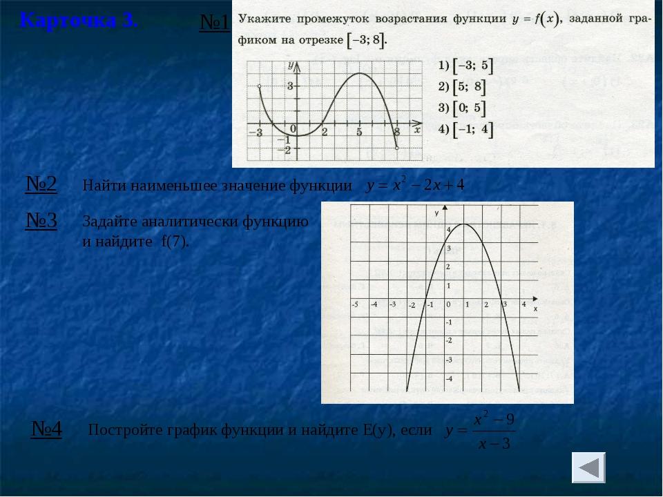 Карточка 3. №1 №2 Найти наименьшее значение функции №3 №4 Задайте аналитическ...